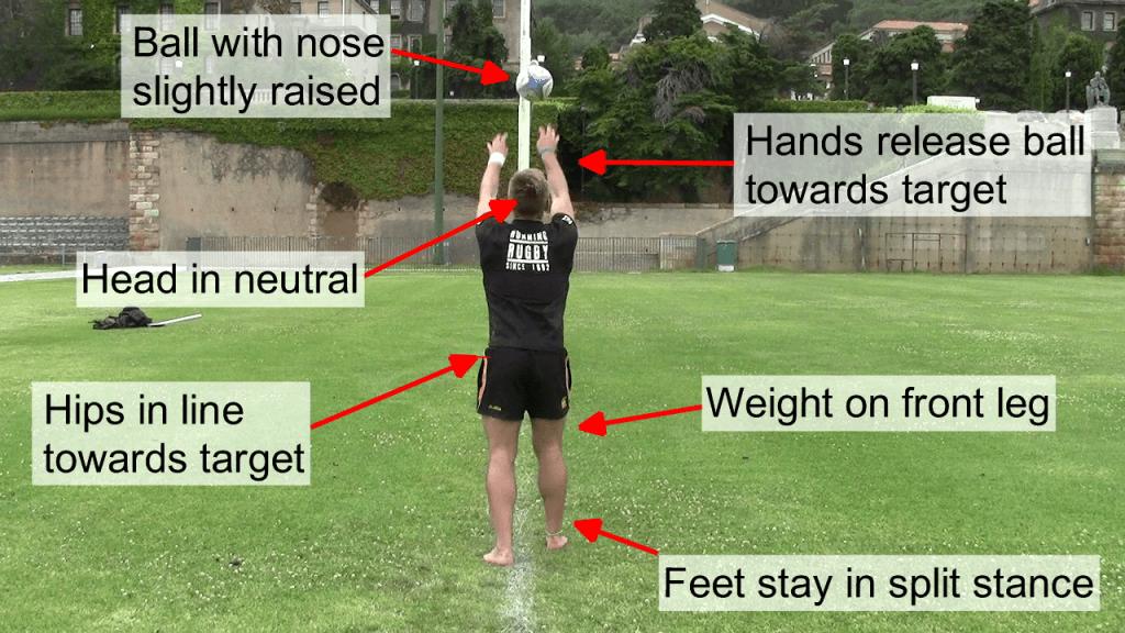 Split Stance - Behind View 2