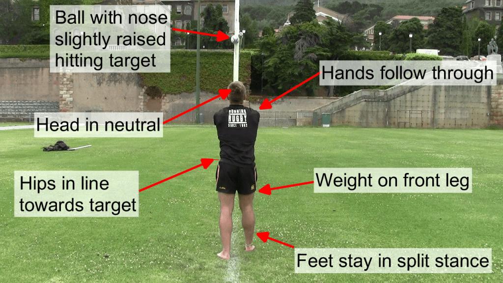 Split Stance - Behind View 3
