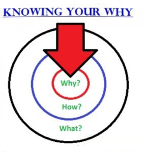 knowing-your-why-285x300